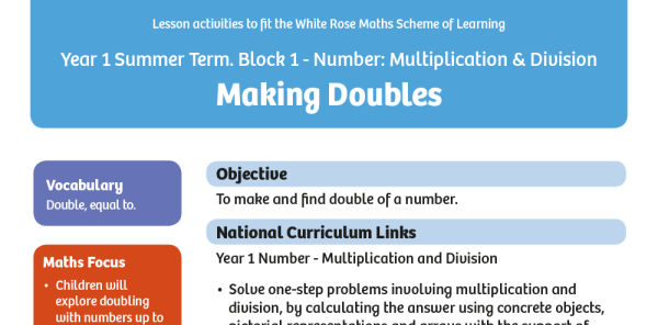 Preview image of White Rose Maths: Y1 Summer Term – Block 1: Making doubles maths worksheets